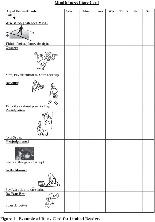 Printables Dbt Worksheets Cinecoa Thousands of Printable Activities – Wise Mind Worksheet